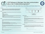 LDS Pathways to Marriage: How does communication play a role in relationship progression?