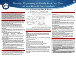 Marriage, Coparenting, & Family Work Over Time: A Latent Growth Curve Analysis