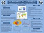 Not All Aid Flows Are Created Equal: An analysis of the allocation of foreign aid to combat infectious diseases
