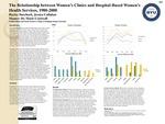 The Relationship between Women's Clinics and Hospital-Based Women's Health Services, 1980-2000