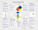 Towards Measuring Relational Embeddedness: 2 Factor Analyses of TRENDS Pilot Survey Data