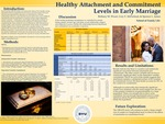 Healthy Attachment and Commitment Levels in Early Marriage