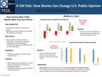 A Tall Tale: How Stories Can Change U.S. Public Opinion