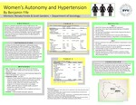 Women's Autonomy and Hypertension