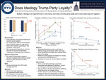 Does Ideology Trump Party Loyalty