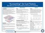 """Accounting"" for Last Names: The Effect of Surname Initial on Success in Academia"