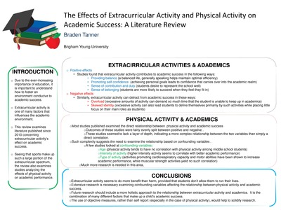 extracurricular activities effects on success The impact of extracurricular activities on friends what about a connection between extracurricular activities to demonstrate an effect of extracurricular.