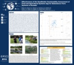 Effectiveness of the Smallholder Sustainability Assessment of Food and Agricultural Systems App for Subsistence Farm Systems in Ecuador