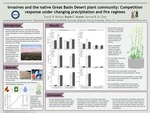 Invasives and the Native Great Basin Desert Plant Community: Competition Response Under Changing Precipitation and Fire Regimes by Baylie C. Nusink, Tara B.B. Bishop, and Samuel B. St. Clair