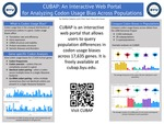 CUBAP: An Interactive Web Portal for Analyzing Codon Usage Bias Across Populations