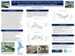 Utah Lake's Cyanobacteria Proliferation and Toxin Production in Response to Nitrogen and Phosphorous Additions by Gabriella Lawson, Jonathan Daniels, Erin Fleming Jones, Rachel Buck, Michelle Baker, Benjamin Abbott, and Zachary Aanderud