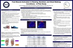 Foot Muscle Activation in Resting, Barefoot, and Shod Walking Conditions - A Pilot Study by Lolita Chamberlain; Taryn Corey; Clint Frandsen; A. Wayne Johnson PT, PhD; and Sarah Ridge PhD