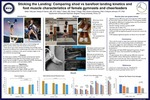 Sticking the Landing: Comparing shod vs barefoot landing kinetics and foot muscle characteristics of female gymnasts and cheerleaders by Dallin I. McLean; Kelsey R. Garner MS, ATC; Mark T. Olsen MS; Sarah T. Ridge PhD; Dustin A. Bruening PhD; and A. Wayne Johnson PT, PhD